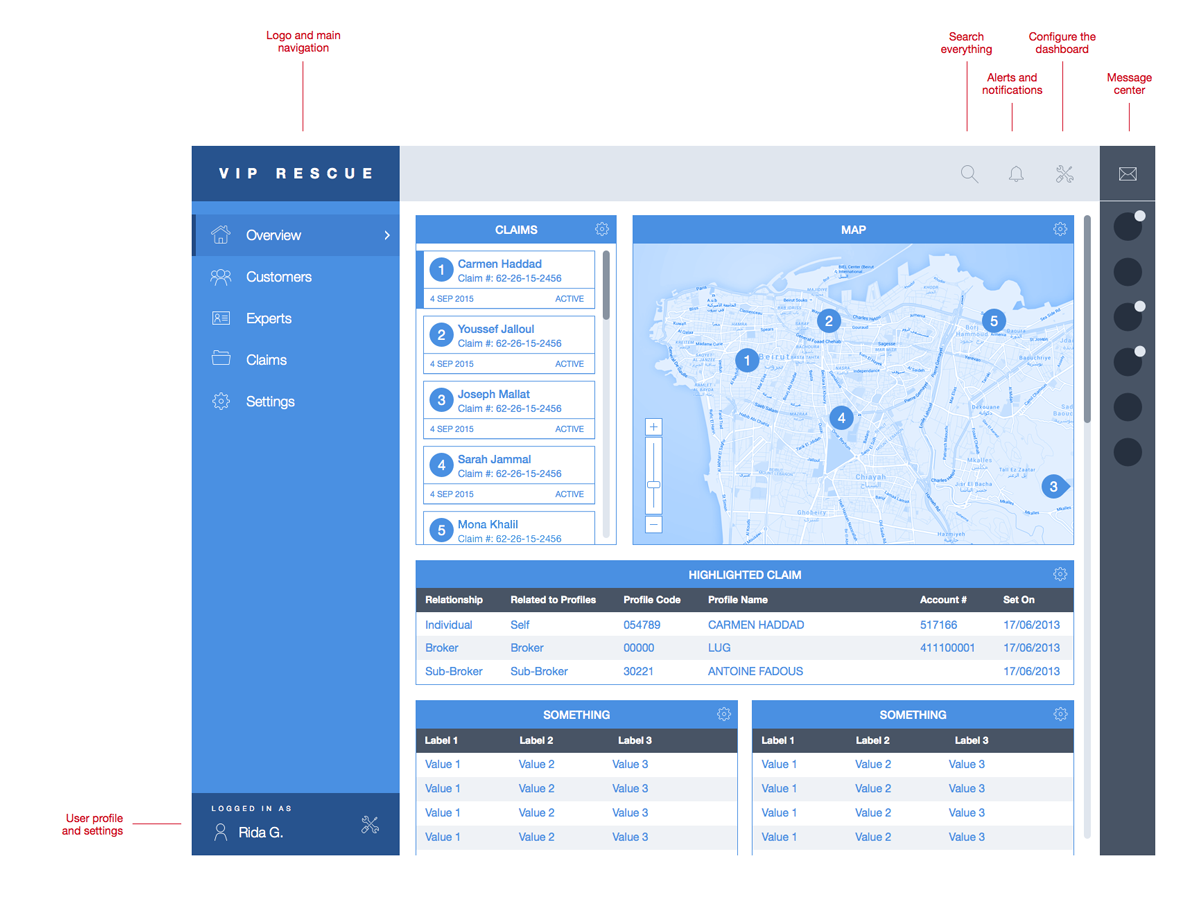 Initial wireframes of the admin interface