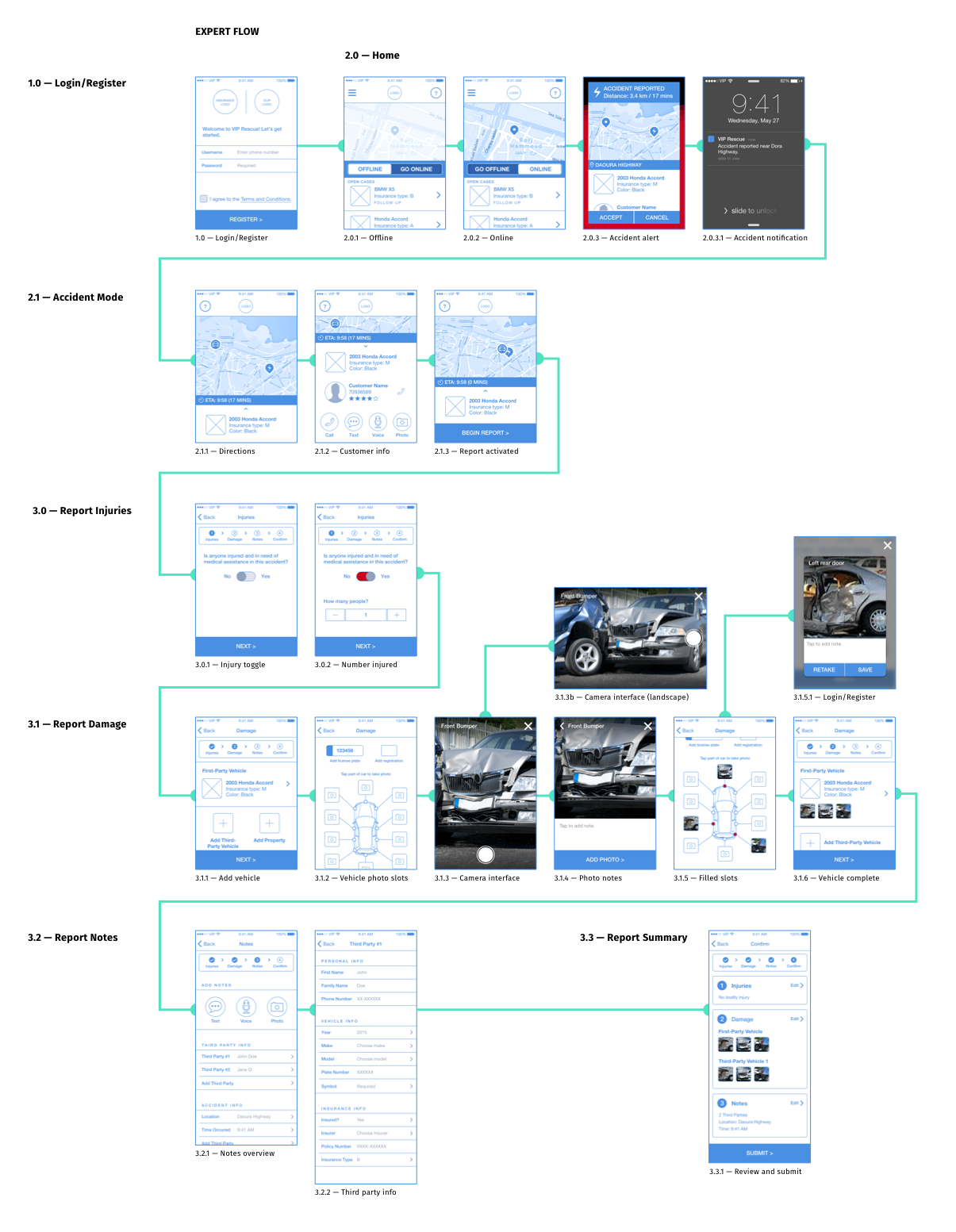 Initial wireframes of the driver-facing app